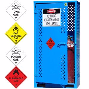 Picture of Gas Cage Painted Small (for 4xE Industrial or 4xG Industrial)